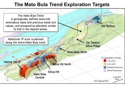 The Mato Bula Trend Exploration Targets (CNW Group/East Africa Metals Inc.)