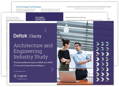 The Full Deltek Clarity 2021 Report is Now Available