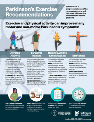 Exercise guidelines for people with Parkinson's disease