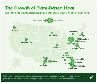 The growth of plant-based meat