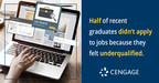 New Cengage Report Finds Recent College Graduates Feel...