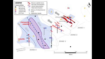 Exhibit 7. Carrickittle Prospect Showing Zones 1-4 and the NW-Trending Fault with Dolomitization - Note: Chalcopyrite and malachite are copper-bearing minerals; 'Metres x ZnEq' is calculated by multiplying the length of a historic drill interval (metres) by the grade (Zinc Equivalent %) of that interval (CNW Group/Group Eleven Resources Corp.)