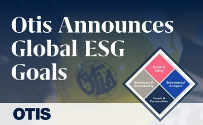 Building on previous ESG commitments announced in the company's 2020 Annual Report, the comprehensive set of 13 targets aligns with the U.N. Sustainable Development Goals and across all four of the company's ESG commitments: Health & Safety, Environment & Impact, People & Communities, and Governance & Accountability.