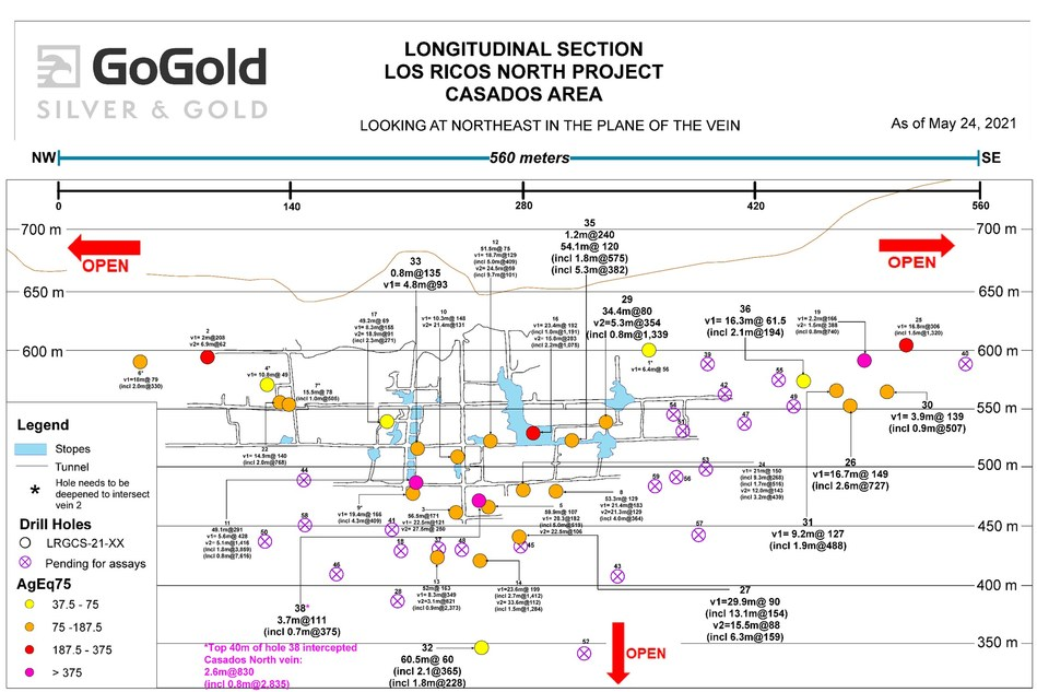 Figure 2: Long Section – Casados Deposit (CNW Group/GoGold Resources Inc.)