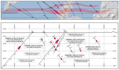Figure 2. Long Section – R1 Vein Corridor (CNW Group/Kenorland Minerals Ltd.)