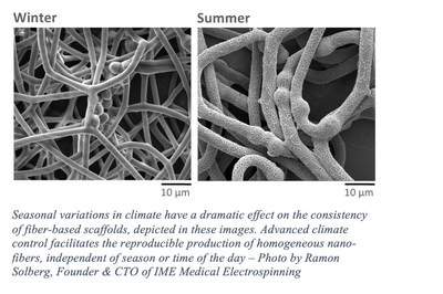 Seasonal variations in climate have a dramatic effect on the consistency of fiber-based scaffolds, depicted in these images. Advanced