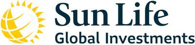 Sun Life Global Investments Logo (CNW Group/SLGI Asset Management Inc.)