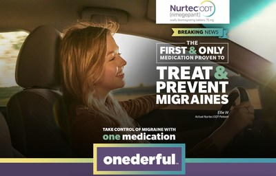 Figure 1: NURTEC ODT 75 mg is the first and only migraine medication to be approved for both acute and preventive treatment.