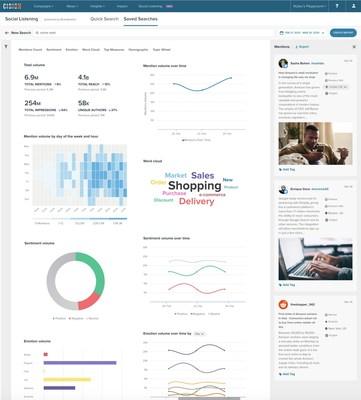 Brandwatch app dashboard in the Cision Communications Cloud