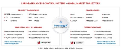Global Card-Based Access Control Systems Market