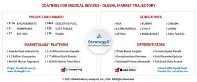 Global Coatings for Medical Devices Market