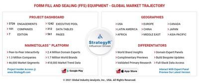Global Form Fill and Sealing (FFS) Equipment Market