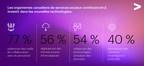Selon un rapport d'Accenture, de plus en plus de Canadiens ont recours aux services sociaux et souhaitent des expériences proactives et personnalisées