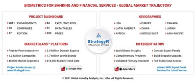Global Biometrics for Banking and Financial Services Market