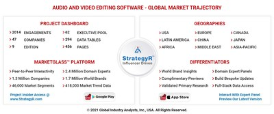 Global Audio and Video Editing Software Market