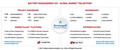 Global Battery Management ICs Market