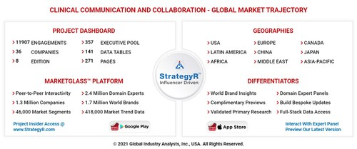 Global Clinical Communication and Collaboration Market