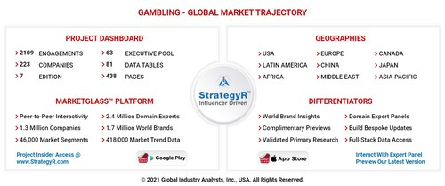 Global Gambling Market