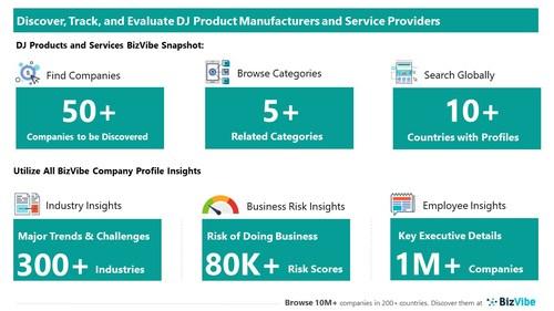 Snapshot of BizVibe's DJ service provider profiles and categories.