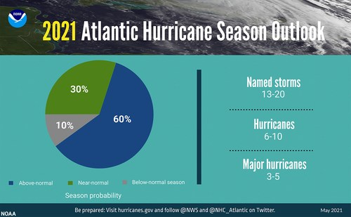 C Spire's bolstered network and highly-trained staff is ready to respond to emergencies and widespread natural disasters if they occur this summer during the 2021 Atlantic hurricane season, which begins today.