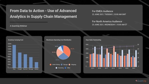 Quantzig announces its webinar - From Data to Action - Use of Advanced Analytics in Supply Chain Management, on 22nd and 23rd June 2021. It highlights the roadmap to substantially improve supply chain planning and processes while eliminating costly inefficiencies.