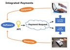 Linked2pay Launches Integrated Payments Solution with PAX...