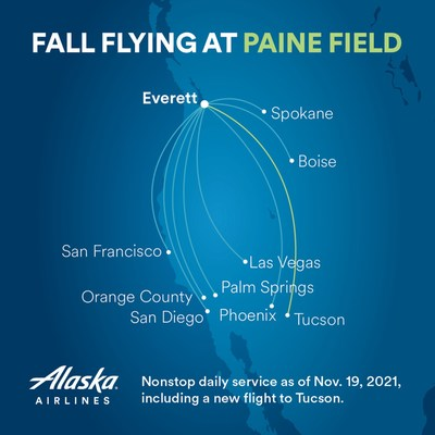 Alaska Airlines service at Paine Field in Everett effective Nov. 19, 2021, including a new route to Tucson.