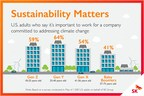 Majority of Americans Want Companies Publicly Committed to...