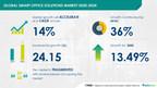 Global Smart Office Solutions Market   $ 24.15 Billion growth...