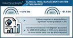Clinical Trial Management System Market Revenue to Cross USD 1.9...