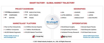 Global Smart Factory Market