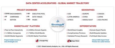 Global Data Center Accelerators Market