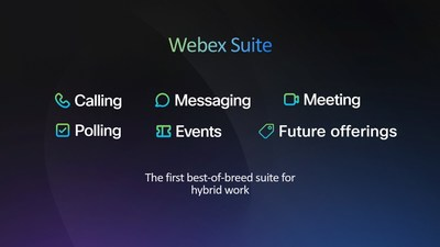 All-new Webex Suite