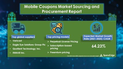 Mobile Coupons Procurement Research Report