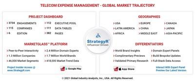 Global Telecom Expense Management Market