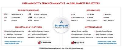 Global User and Entity Behavior Analytics Market