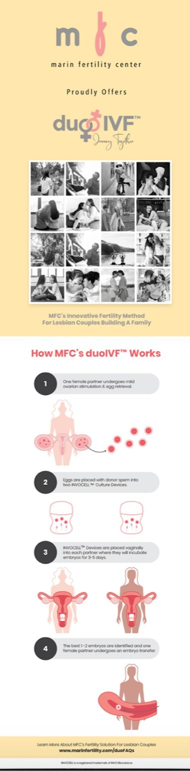 Marin Fertility's Innovative Reciprocal IVF Method Allows Lesbian Couples To Experience Shared Motherhood