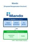 Mando Announces Strategy to Advance into Specialized 'EV...
