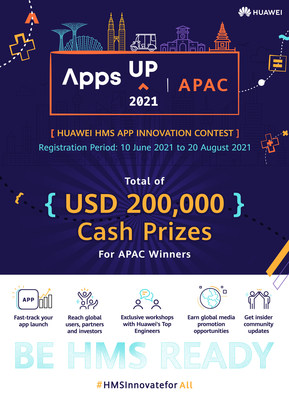 Huawei Mobile Services (HMS) launches AppsUP 2021 app innovation contest with total of US$200,000 cash prizes for Asia Pacific winners. From 10 June to 20 August, developers within the region can register for the contest via the official website (http://bit.ly/appsupapacpr). The submitted apps must be integrated with at least one HMS Core Kit to be eligible.