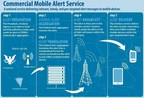 C Spire offers Wireless Emergency Alerts on its mobile network...