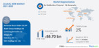 Beer Market to grow by USD 88.70 billion   Key Drivers and Market ...