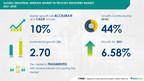 Industrial Wireless Market in Process Industries|$ 2.70 billion...