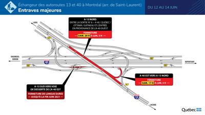 Échangeur des autoroutes 13 et 40 à Montréal - Fermeture complète de l'autoroute 13 en direction nord - Du 12 au 14 juin 2021 (Groupe CNW/Ministère des Transports)