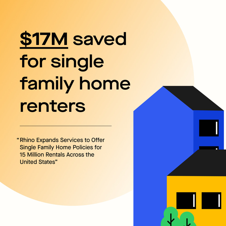 Rhino Expands Services to Offer Single-Family Home Policies for 15 Million Rentals Across the US