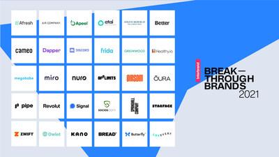 Interbrand's 2021 Breakthrough Brands