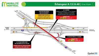 A13 nord, fin de semaine du 11 juin (Groupe CNW/Ministère des Transports)