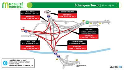 Échangeur Turcot, fin de semaine du 11 juin (Groupe CNW/Ministère des Transports)