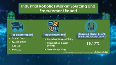 Industrial Robotics Market Procurement Research Report