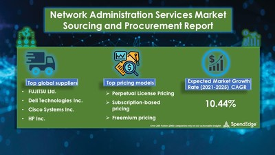 Network Administration Services Market Procurement Research Report
