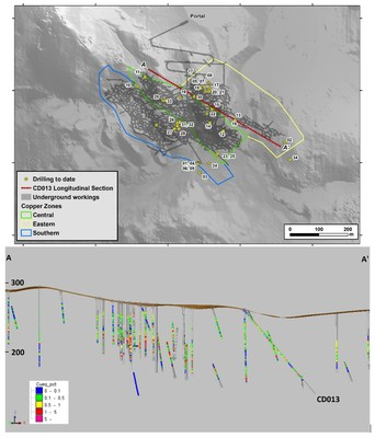 Figure 1 DDHs CD-001 to CD-034 locations, CD-010 to CD-013 reported today. Hole traces coloured by CuEq (pct), pre-mining. (CNW Group/Meridian Mining S.E.)